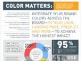 A Brand's True Colors – Even You, RIT!